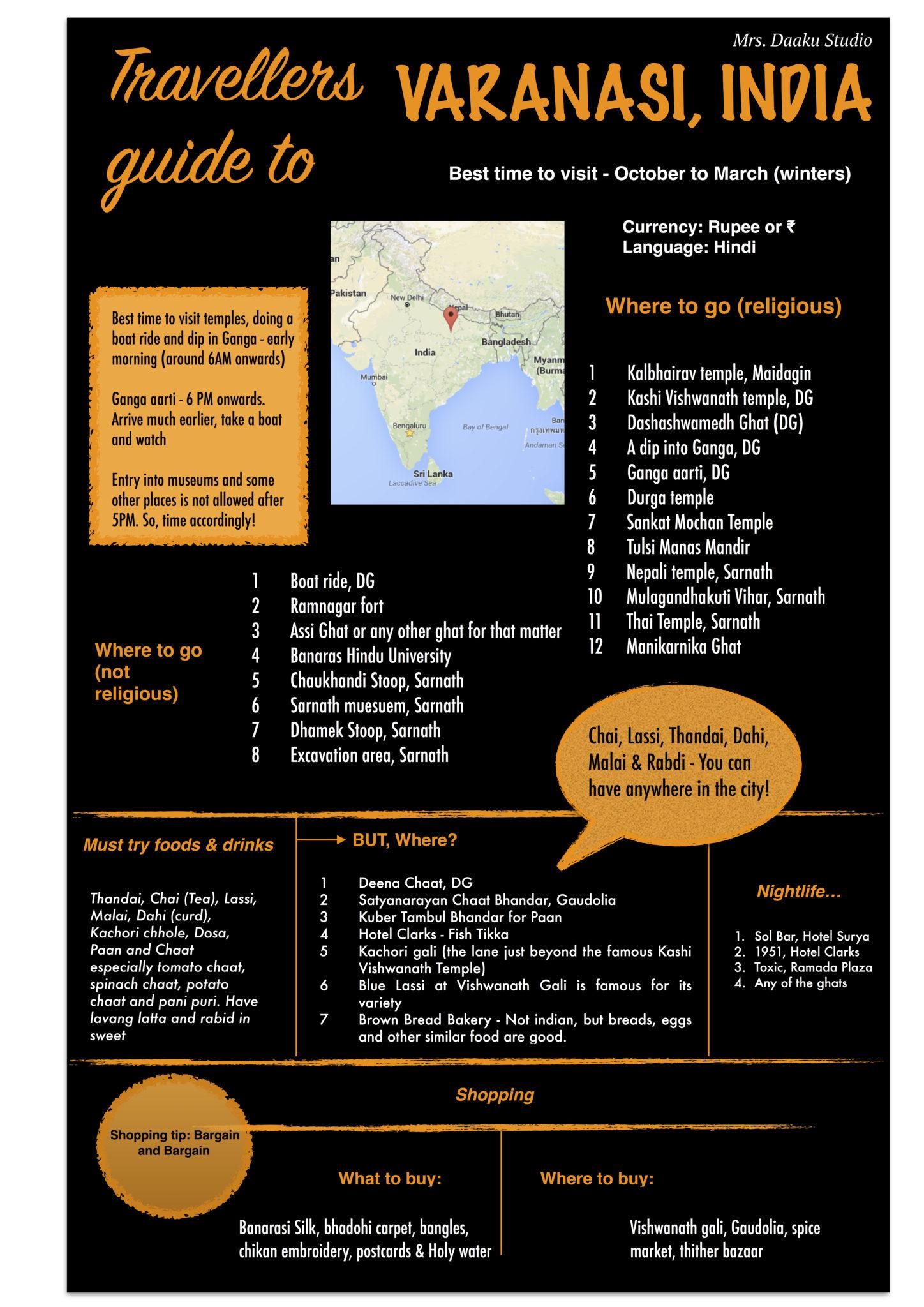 Varanasi Diaries PDF copy
